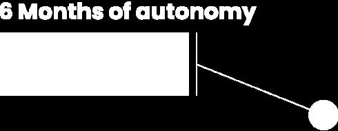 6 months-autonomy