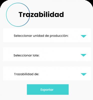 Grafico - Phone - Trazabilidad